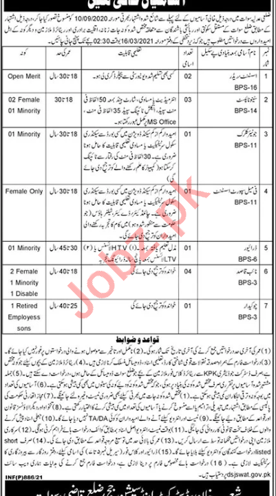 District & Session Court Swat Jobs 2021 for Reader & Driver