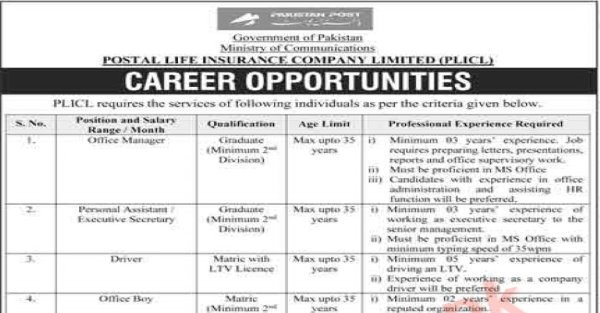 Pakistan Post Jobs 2021 for Office Manager, Personal Assistant / Executive Secretary, Driver and Other - Pakistan Jobs