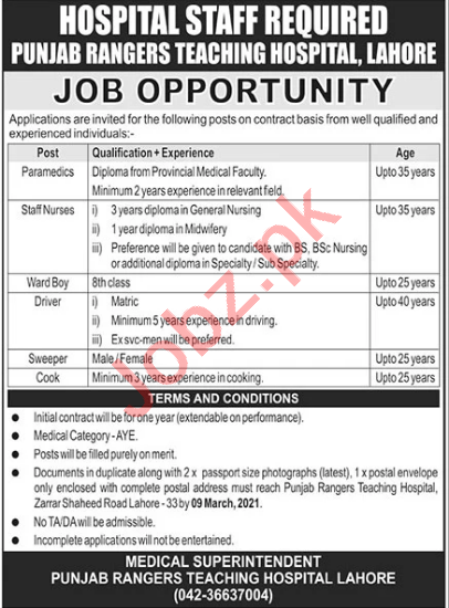 Punjab Rangers Teaching Hospital Lahore Jobs 2021 for Nurses