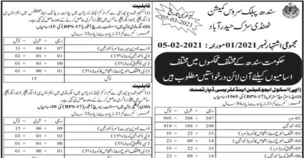 SPSC 1/2021 Jobs: 1890+ Headmasters, Headmistress, Staff Nurses, PWO, Admin, IT, Research Officers and Other in Sindh Govt Departments – Pakistan Jobs
