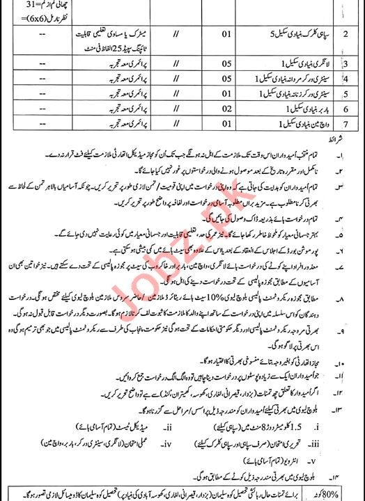 Balochistan Levies Force DG Khan Jobs 2021 for Sepoy