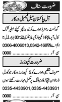 Daily Khabrain Managmeent Staff Jobs 2021 in Lahore