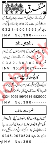 Kitchen Helper & Dish Washer Jobs 2021 in Peshawar