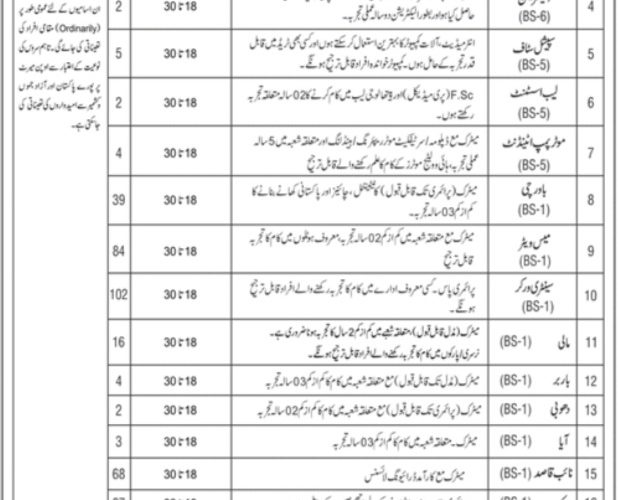 Management Jobs in Ministry of Defence MoD 2021 Job Advertisement Pakistan