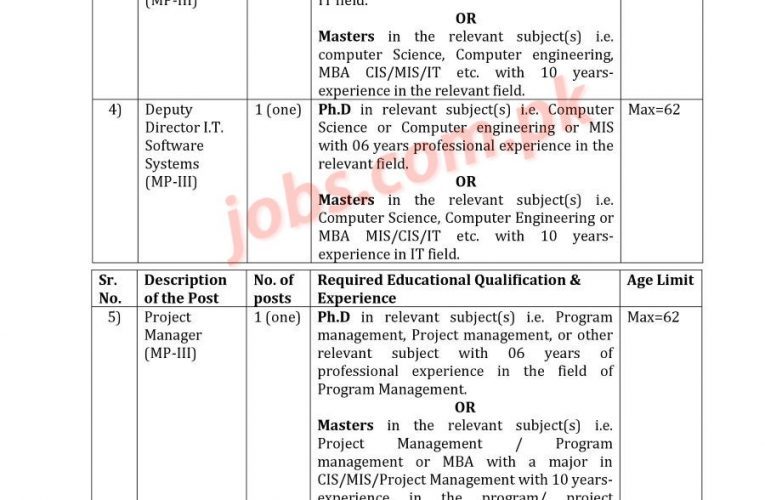 Ministry of Railways Pakistan Jobs 2021 for Deputy Directors, Directors, IT, Project Manager and Other – Pakistan Jobs
