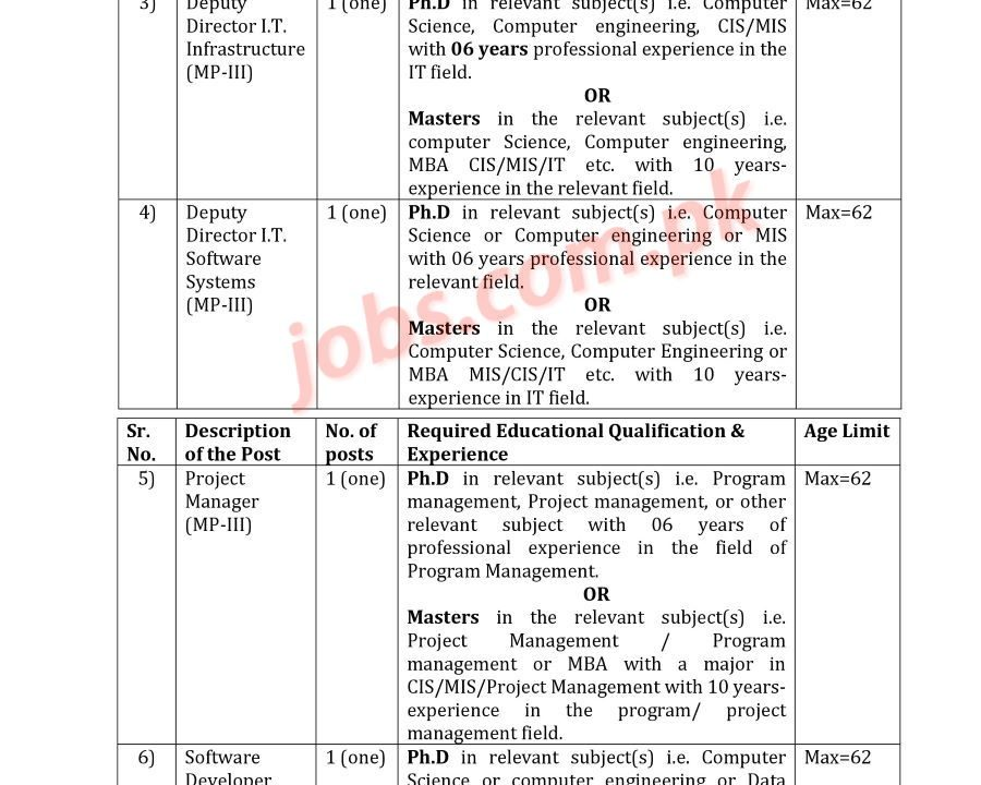 Ministry of Railways Pakistan Jobs 2021 for Deputy Directors, Directors, IT, Project Manager and Other - Pakistan Jobs