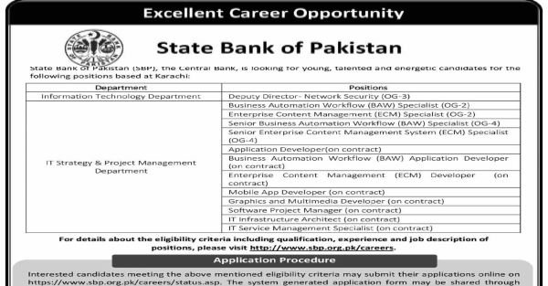 SBP Bank Jobs 2021 for IT Staff, Application / Mobile App Developers, Specialists, Graphics/Multimedia, Deputy Directors and Other - Pakistan Jobs