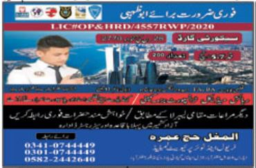 Security Guards Jobs Career Opportunity in UAE 2021